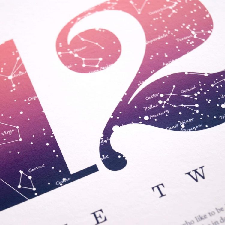 Close up of Birthday Gift Print Number 12 in Pink