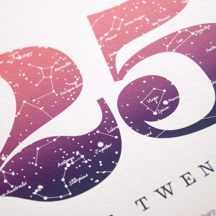 Close up of Birthday Gift Print Number 25 in Pink