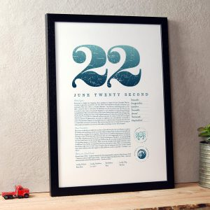 June 22nd Birthday Print