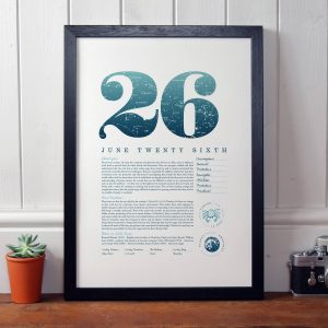 June 26th Birthday Print