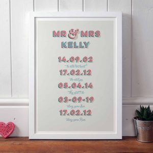 Mr & Mrs Family Print