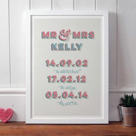 Personalised Wedding Anniversary Date Print