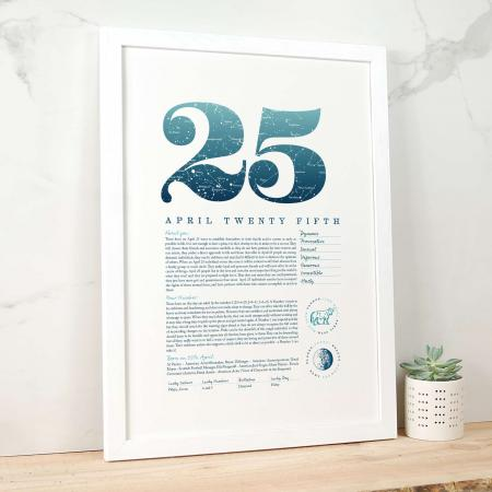 April 25th Birthday Print