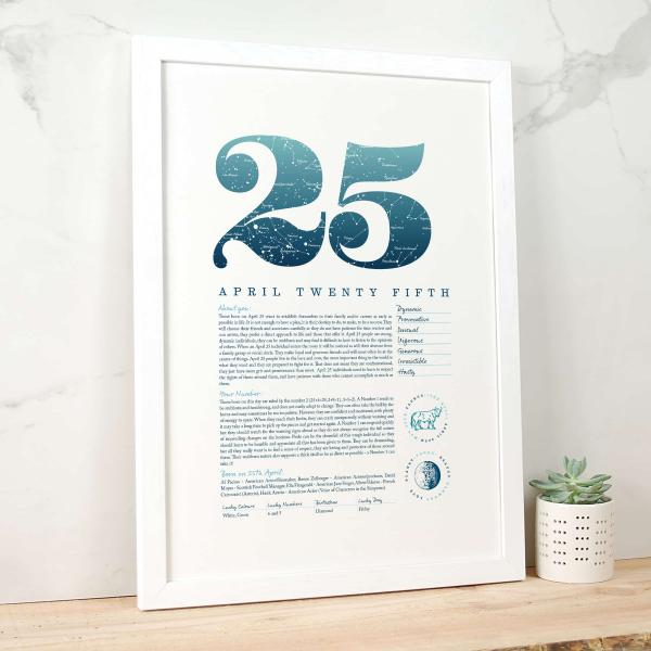 April 25th Birthday Print