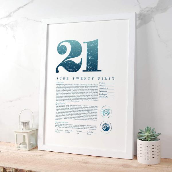 June 21st Birthday Print