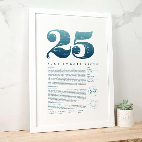 July 25th Birthday Print