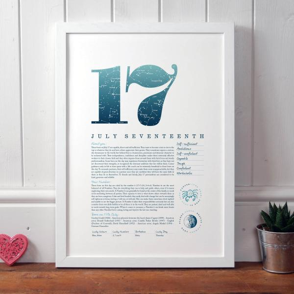 August 17th Birthday Print