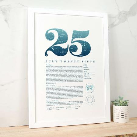 August 25th Birthday Print