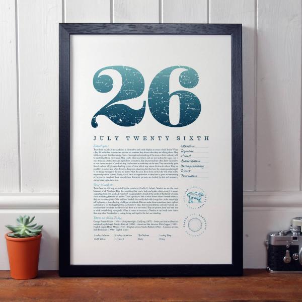 August 26th Birthday Print