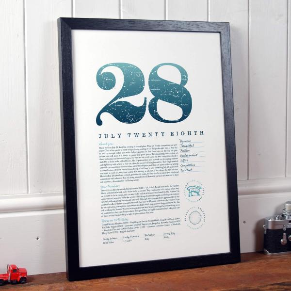 August 28th Birthday Print
