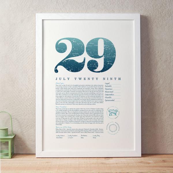 August 29th Birthday Print