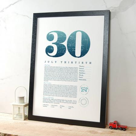 August 30th Birthday Print