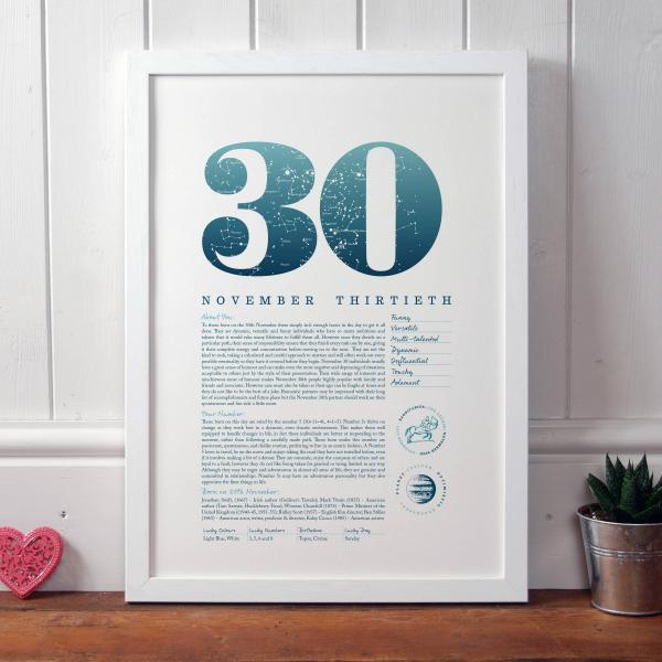 November 30th Birthday Print