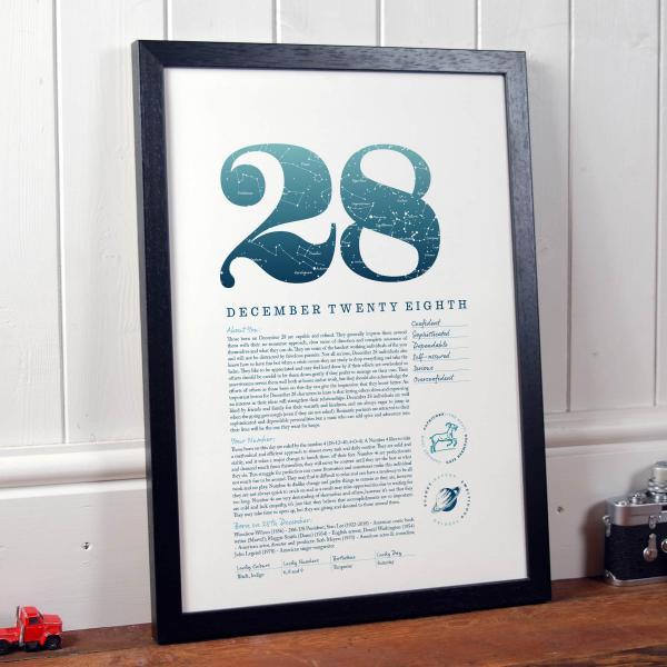 December 28th Birthday Print
