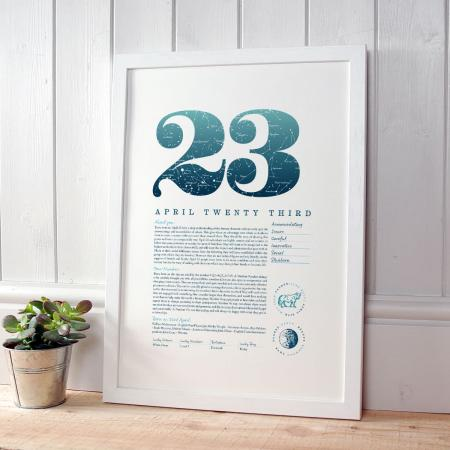 23April-Birthday-Prints-WebImages