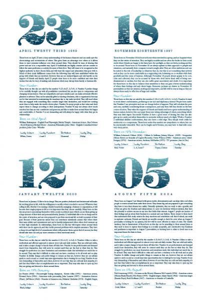 4XBirthday-Prints
